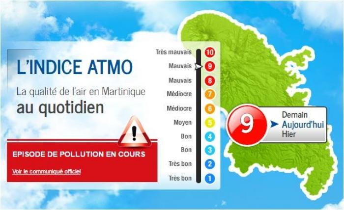 Alerte à la pollution de l'air en Martinique