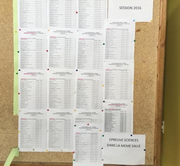 Classsement des lycées : les établissements de l'académie Guadeloupe se distinguent
